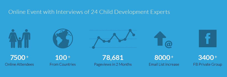 Voila Montessori Branding, responsive website, online marketing